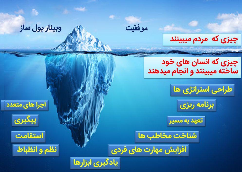 webinarcourse1
